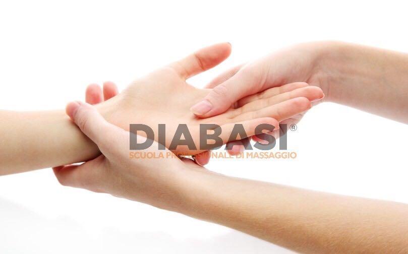 Riflessologia della mano: cos'è?